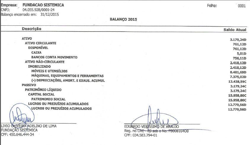 balanco-2015